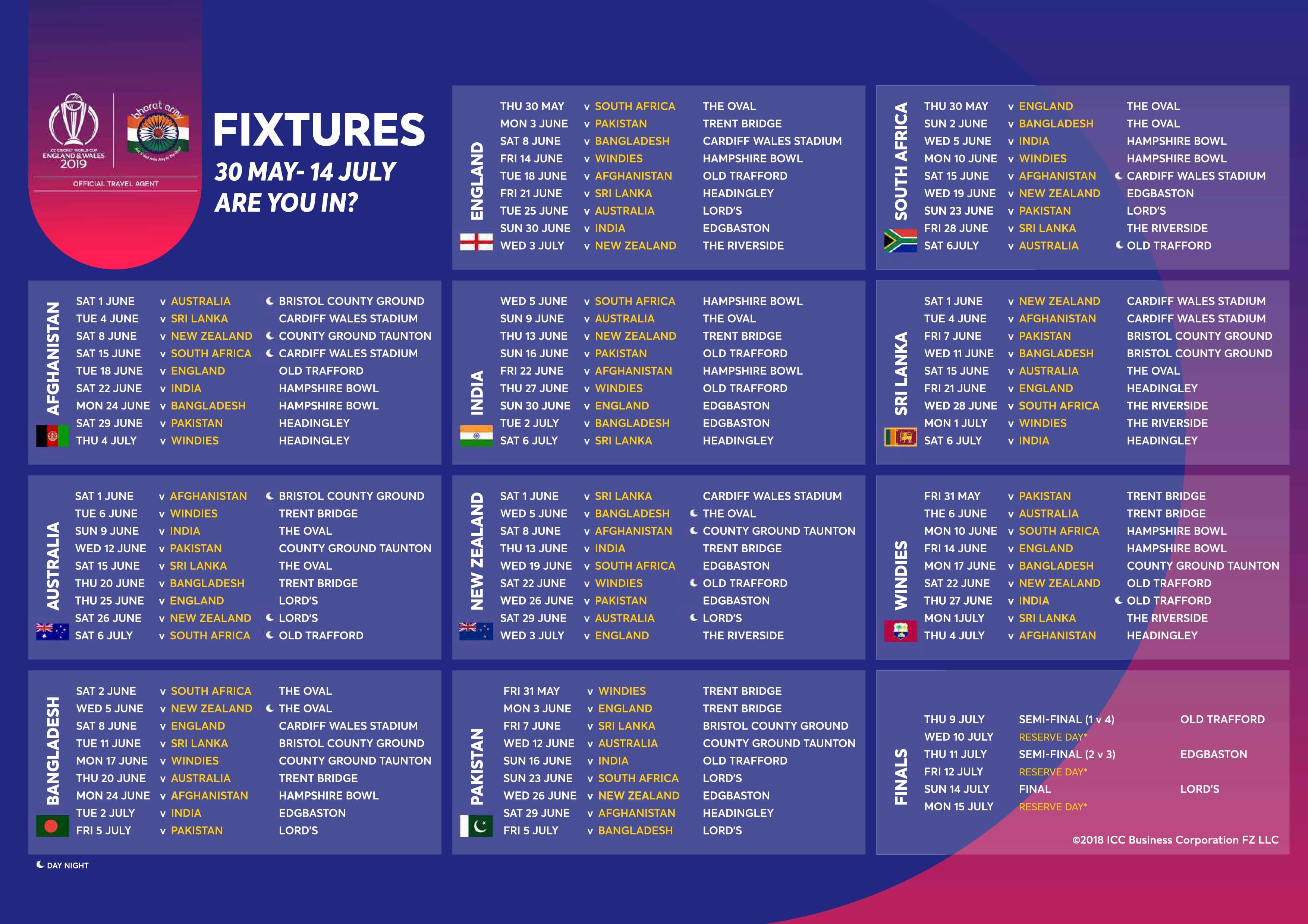 Cricket World Cup Venues - Live Cricket Scores & News - ICC ...